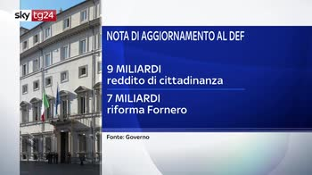 ERROR! Nota Def alle Camere, Pil 2019 all'1,5%