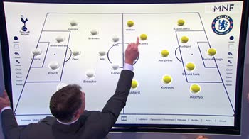 Chelsea's midfield problem