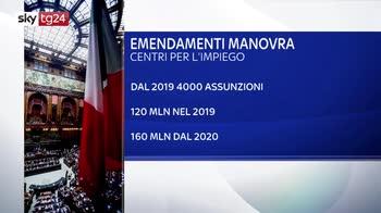 Manovra, la maggioranza presenta 54 emendamenti