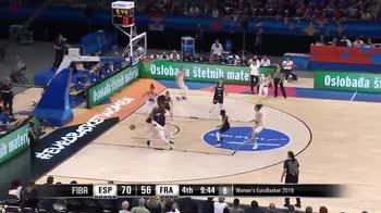 EuroBasket Donne, Spagna-Francia 88-68: gli highlights