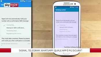 ++NOW12MAR Signal, Whatsapp, Telegram: quale app è più sicur
