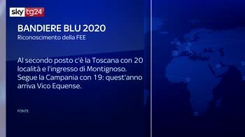 ERROR! Bandiera Blu 2020, in Italia 195 comuni, 75 approdi, 18 laghi