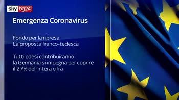 Coronavirus, la proposta franco-tedesca per il Fondo per la ripresa
