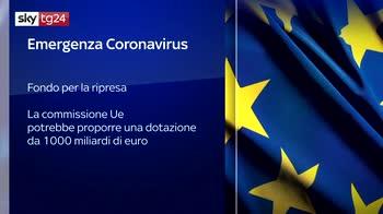 Virus, posizioni distanti in Ue sul Fondo per la ripresa