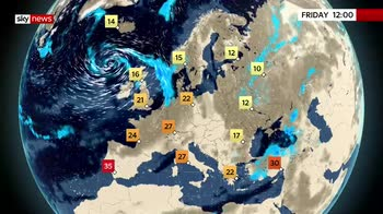 European Weather