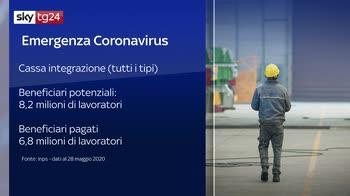 Virus, Italia chiederà fondi Ue per il lavoro
