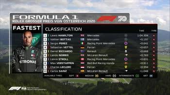 risultati seconde libere gp austria 16.35 circa canale 207_5434923