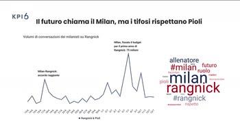 ESTRATTO FELLINI MILAN_4452330