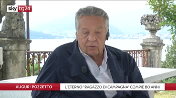 Gli 80 anni di Renato Pozzetto
