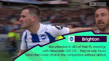 Premier League MW37 Preview