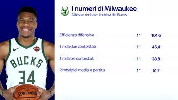 SRV NBA AVVICINAMENTO STAGIONE MILWAUKEE WEB_4540730