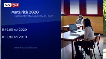 Maturità 2020, Miur: promosso il 99,5% candidati