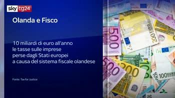 Aiuti Ue, le accuse incrociate tra Olanda e Italia