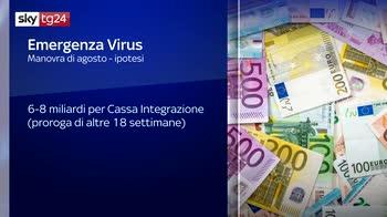 Virus, altri 25 miliardi di extradeficit
