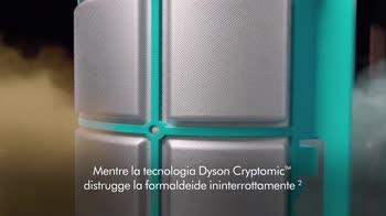 Purificatori d'aria, ecco come funziona la tecnologia Dyson