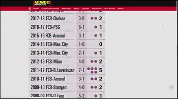 """WARN! - WALL MARINOZZI SU BARCELLONA ore 13.22 (da Marinozzi che dice """"Bollino verde abbiamo messo Messi""""...) FINO A 13.25 """"squadra clamorosamente forte"""""""