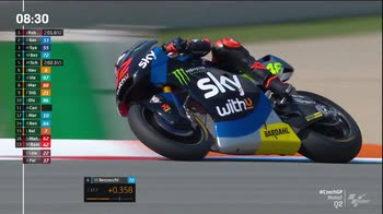 HL QUALIFICHE MOTO2 MIX.transfer_1153980