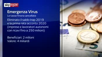 Virus, governo pensa di cancellare tasse imprese