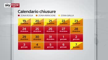 ERROR! Italia in zona rossa a Capodanno meno interventi dei vigili del fuoco