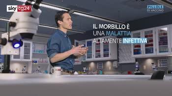 Pillole Vaccino 2 - Testimonial per la scienza - per sito