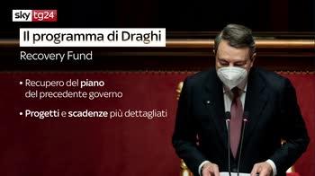 Le parole del discorso di Draghi. Lo SkyWall