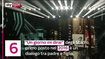 VIDEO Sanremo, i vincitori degli ultimi 10 anni