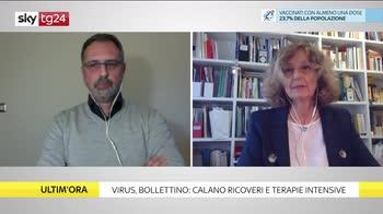 Coronavirus, i numeri della pandemia dell'1 maggio, 1 parte