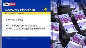 Recovery Plan Italia, 50 miliardi per Digitale, Turismo e Cultura