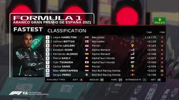 GP Spagna, Libere 2 a Hamilton e Leclerc 3°: i tempi