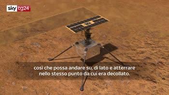ERROR! Marte, la tecnologia che ha permesso il volo dell'elicottero Ingenuity