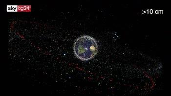 ERROR! Detriti spaziali, incontri ravvicinati per satelliti e astronauti