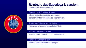 SRV SUPERLEGA ACCORDO UEFA-9 CLUB 210507_3819113