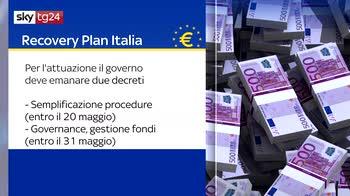 Recovery Plan Italia, due decreti per iter rapidi e gestione risorse