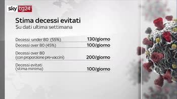 Covid, i numeri della pandemia del 12 maggio: I parte