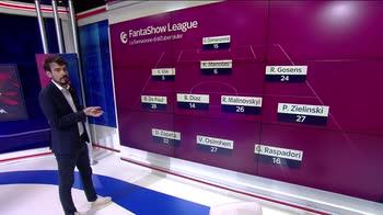 Fantashow League, le scelte di Andrea Marinozzi