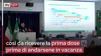 La Lombardia accelera sui vaccini