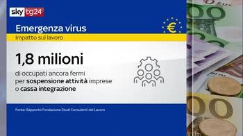 ERROR! Recovery fund, l'impatto dei fondi Ue sull'occupazione