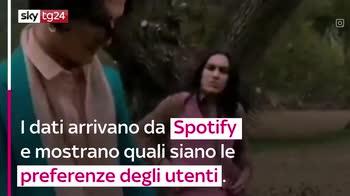 """VIDEO Eurovision: """"Zitti e buoni"""" è la canzone più ascoltat"""