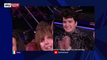 ERROR! Trionfo dei Maneskinm il gruppo vincitore dell'Eurovision riporta in Italia la coppa