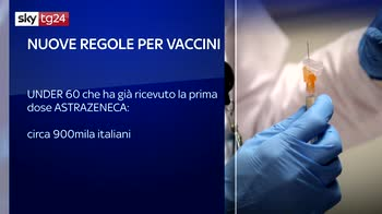 ERROR! Vaccini, stop astrazeneca per chi ha meno di 60 anni