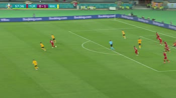 Euro 2020, Turchia-Galles 0-2: gli highlights