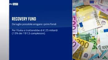 Recovery Fund, via libera a Spagna, Grecia e Portogallo
