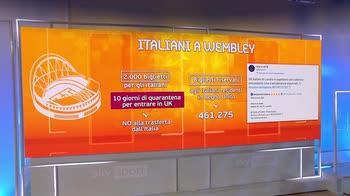 PREM ITALIANI A WEMBLEY