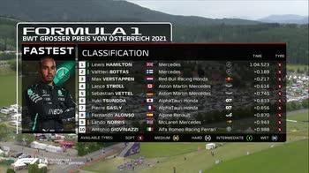 f1 canale 207 risultati libere 2 gp austria ore 16.10 circa