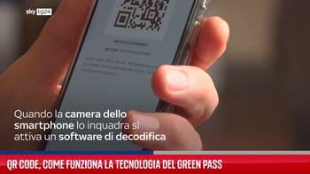 fl qr code green pass