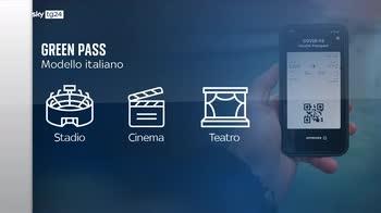 """Le regole del Green Pass """"italiano"""""""