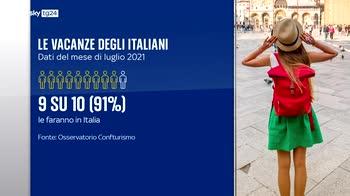 Confcommercio: per 9 italiani su 10 vacanze nostrane