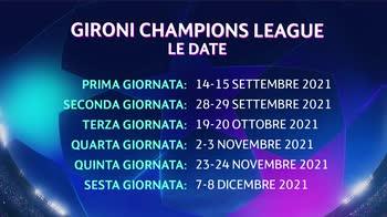 Le date dei gironi di Champions League
