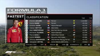 F1 CANALE 207 risultati libere 2 ore 16.12