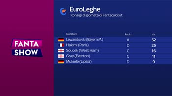 la top11 e i consigli per le euroleghe